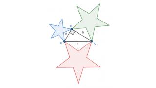 ピタゴラスの定理のとある拡張