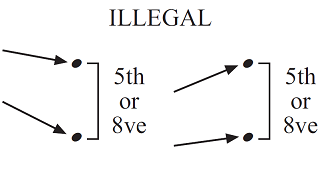 シャランの和声課題1巻 基本知識