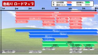 【色違い】色粘りロードマップ【ポケモン】