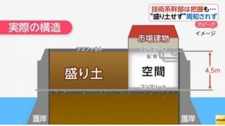 THE大喜利ランキング ~ダイジェスト記事~【Season.3-2】