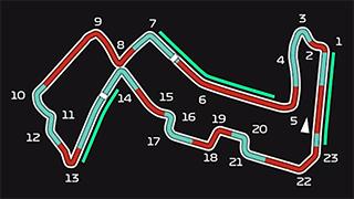 【復活したフェラーリの速さ】いったいどこから? 2019 F1 第15戦 シンガポールGP 予選分析