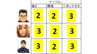 【遊戯王webラジオ】Tetsu/yugioh channel 第186回放送(テツラジ)