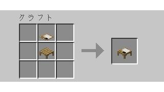 鎮守府MODレシピ ― LetterTray ―