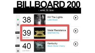 【NEWS】BABYMETAL 米BILLBOARD アルバムチャート 39位の快挙!