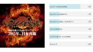 【アンケート・結果】OZZFEST JAPAN 2015 で見たいバンドは?