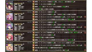 【花騎士】クリティカルソーラーパの構成/使用感