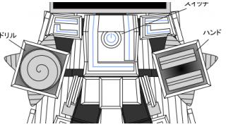 全自動引きこもり機3rd Editionデザイン完成