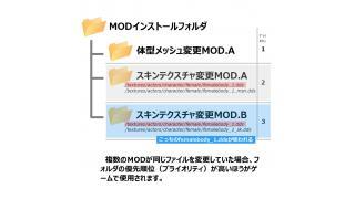 ゲーム雑記・SKYRIM_(4)