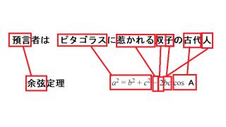 余弦定理をいまさら暗記する