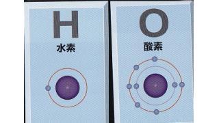 水と化学②水素原子と酸素原子の構造