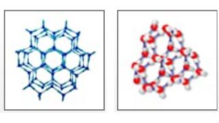 水と化学⑤水分子同士の結合
