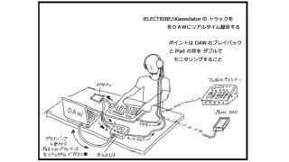 ④リズムトラック作成 DJに見習うノブ、SEテク