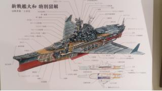 【雑記】新戦艦大和