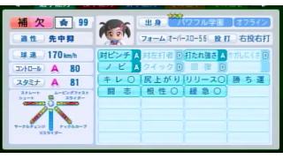 【パワプロ2014】170SA+総変30投手育成