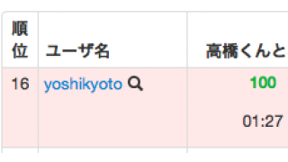 【プロコン】AtCoder Beginner Contest #019 に参加しました。