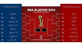 NBA観戦記[2013/04/19]