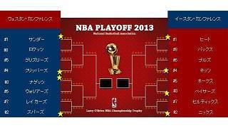 NBA観戦記[2013/04/22]