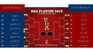 NBA観戦記[2013/04/25-26]