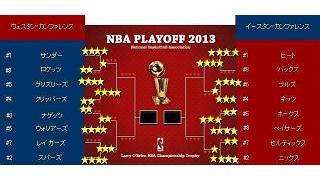 NBA観戦記[2013/05/16]