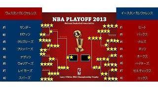 NBA観戦記[2013/06/12]