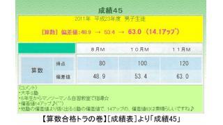 【成績表】(偏差値アップ)[中学受験][算数][家庭教師]