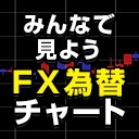 みんなで見ようFX為替チャート