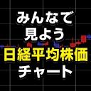 みんなで見よう日経平均株価チャート ニコニコチャンネル 社会 言論