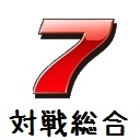 【3DS】マリオカート7対戦総合