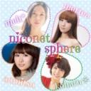 nicⓞnet sphere