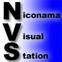 Niconama Visual Station