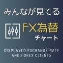 みんなが見てるFX為替チャート