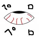 人気の「Jamiroquai」動画 494本 -なんでも弾きます(弾けるとは言ってない)