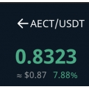 仮想通貨AECTの垂れ流し放送